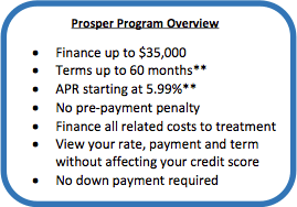 Prosper_overview
